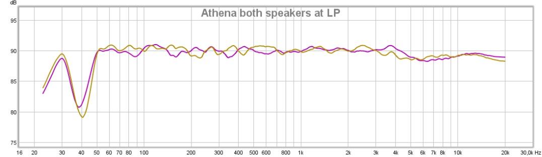 athena both speakers.jpg