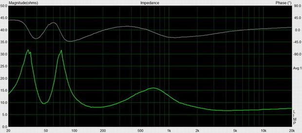 Big Red impedance.jpg
