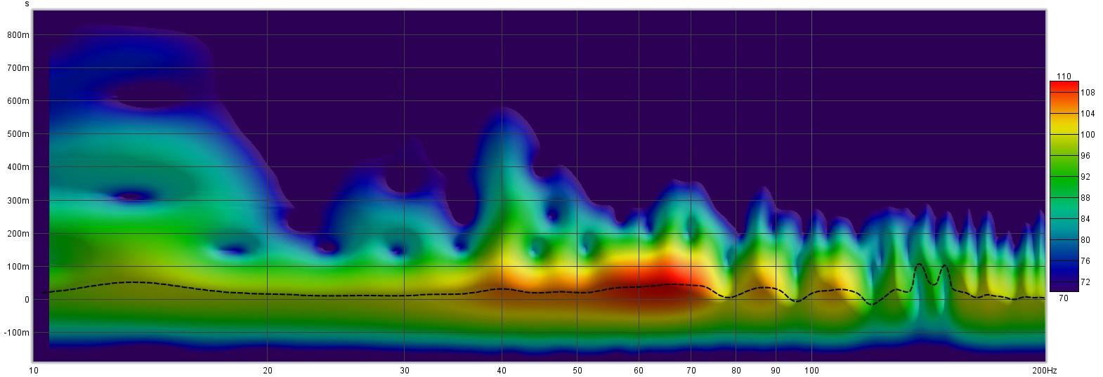 speakers 1 - 10-200hz spectrogram.jpg