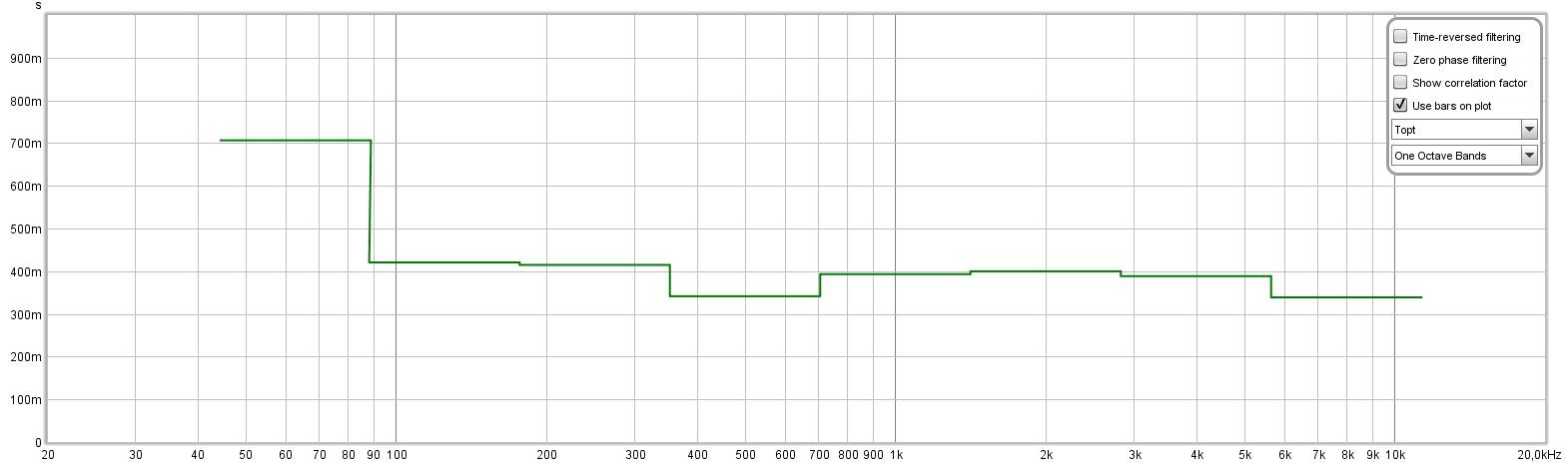 speakers 1 - 10-20000hz RT60.jpg