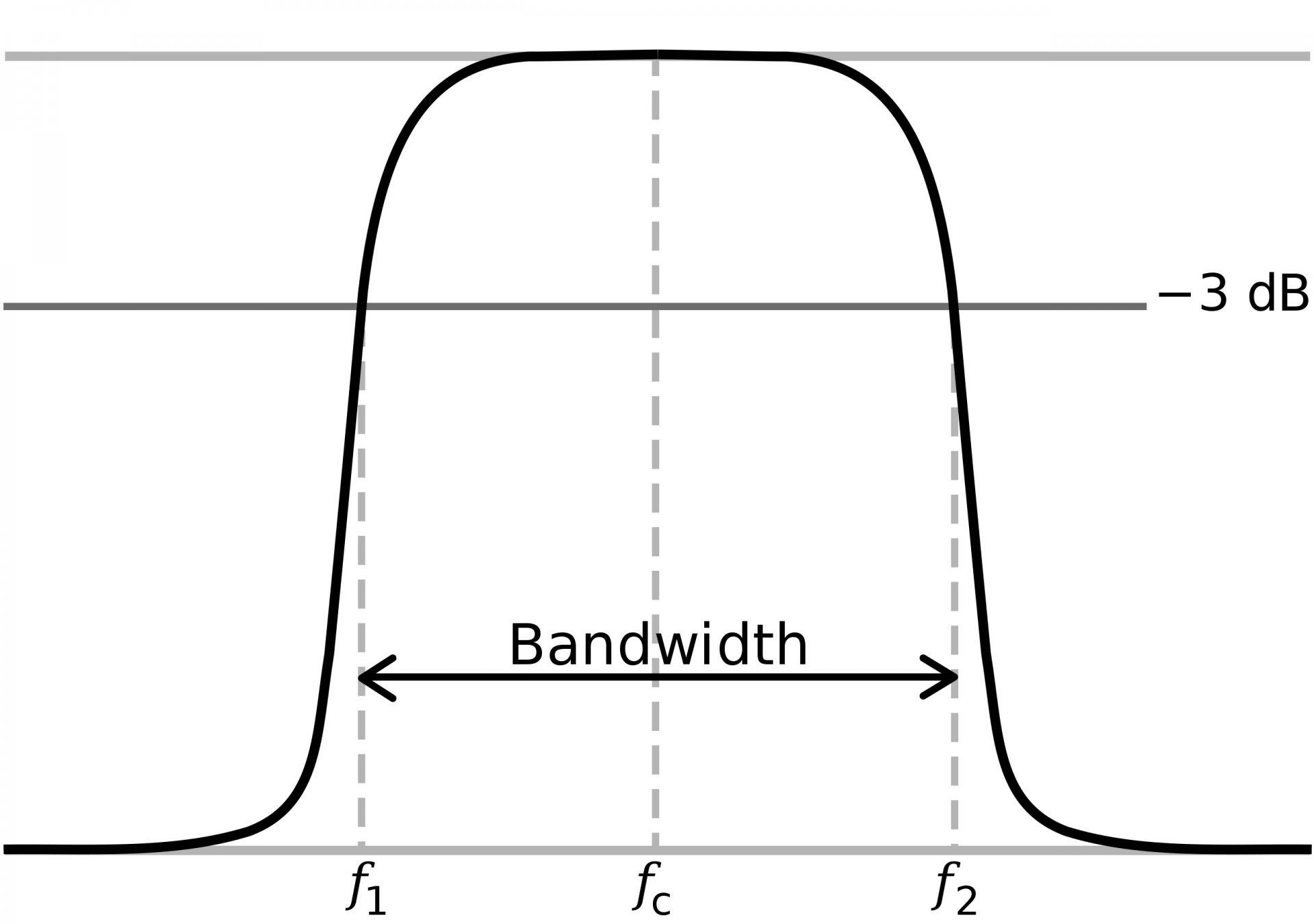 2560px-Bandwidth.svg.jpg