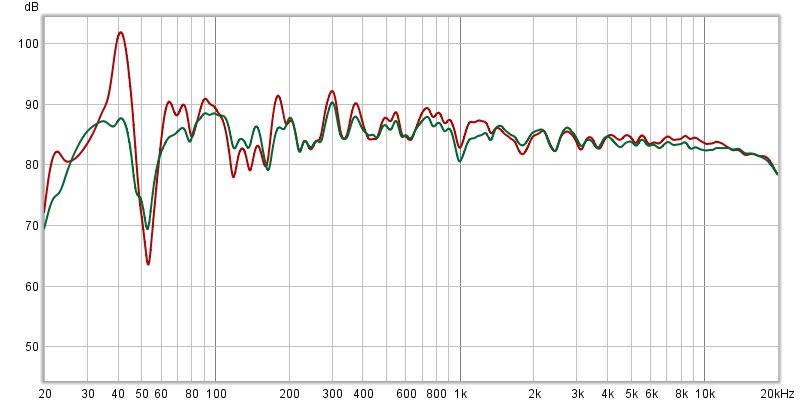 All SPL 10-20000 (1_12 smoothing).jpg