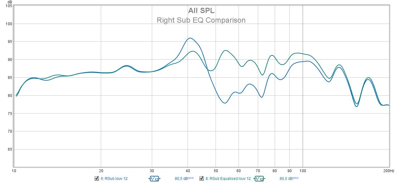 Right Sub EQ Comparison.jpg