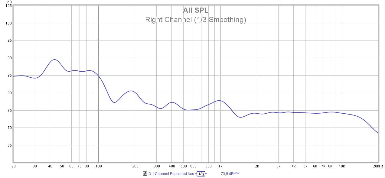 Right Channel.jpg
