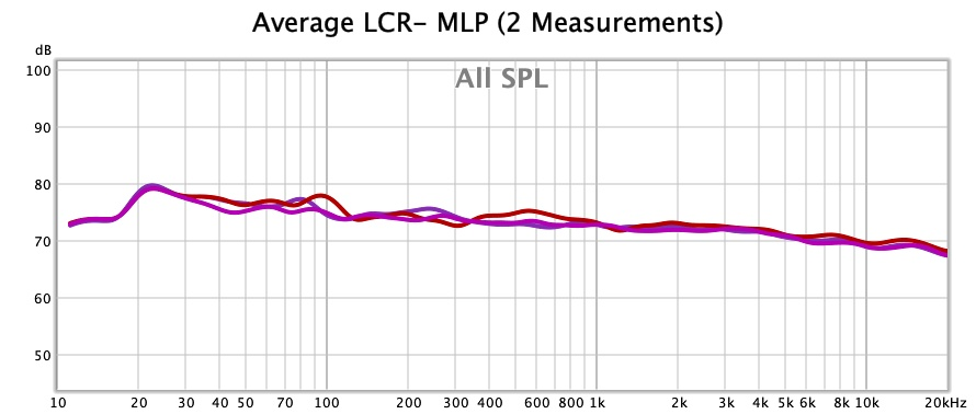 LCR.jpg