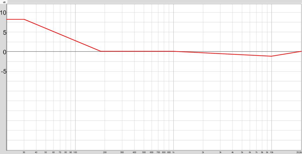 target-curve.jpg