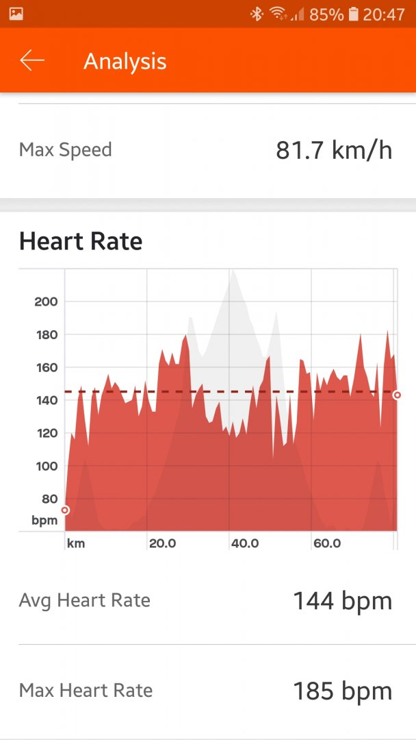 Screenshot_20190829-204721_Strava.jpg