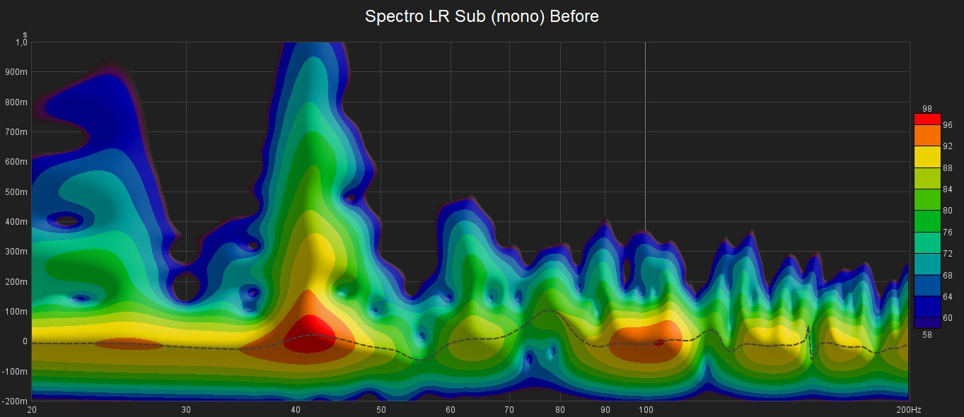 Spectro LR Front Wall (mono).jpg