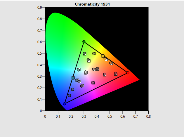 COLOR CHECKER   SDR.PNG