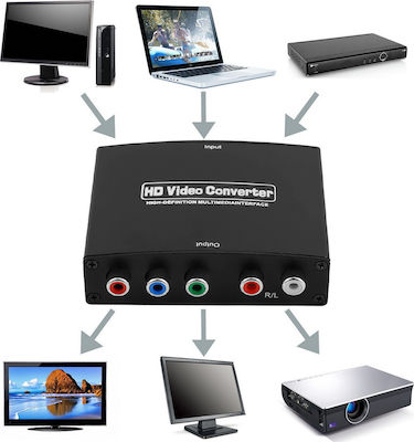 xlarge_20190528191650_hdmi_to_component_rgb_ypbpr_video_r_l_audio_converter_adapter.jpeg