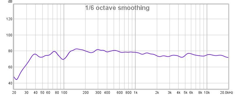1st.smoothing.jpg