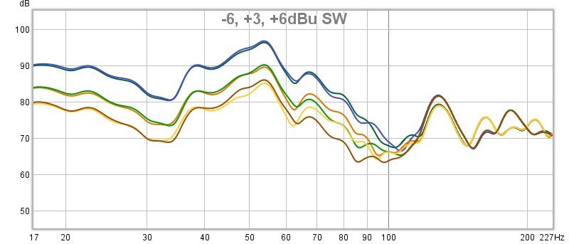 SW dBu Klrfr volume.jpg