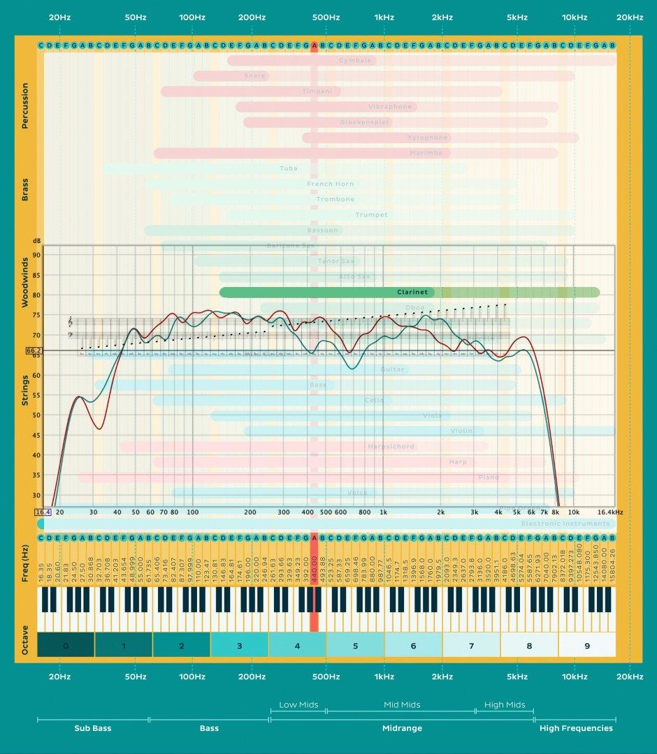 Christos77 Graph.jpg