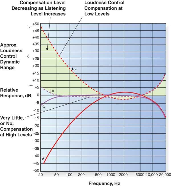 loudnesscontrol_ts_4-lg.jpg