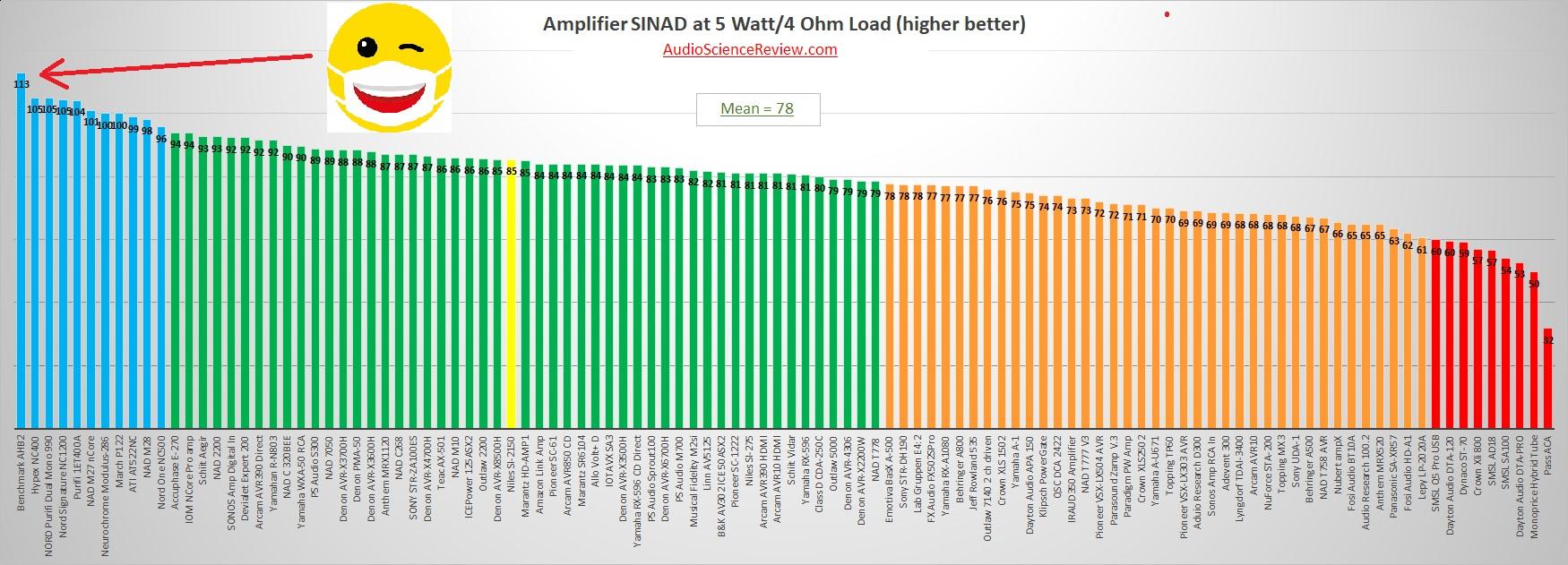 Best stereo amplifie review 2020.jpg