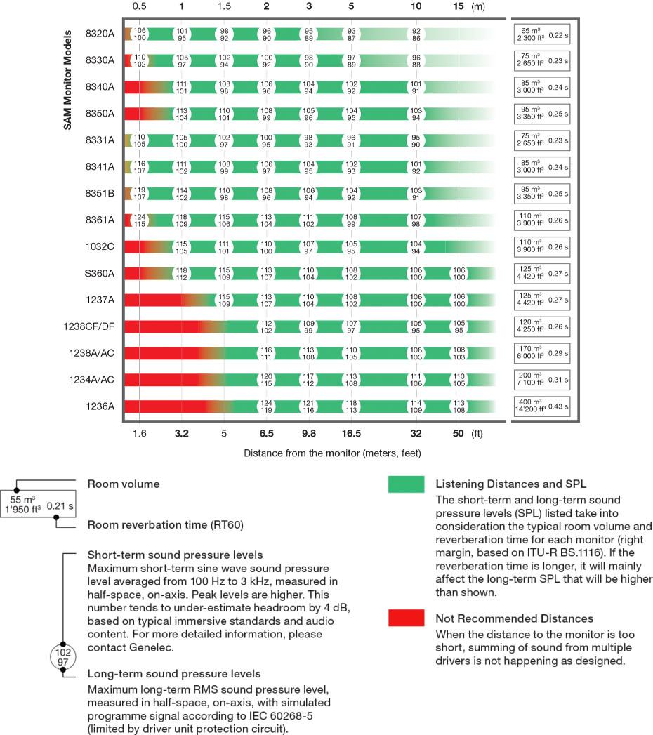 correct-monitors-spl-chart.jpg