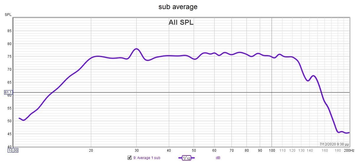 sub average.jpg
