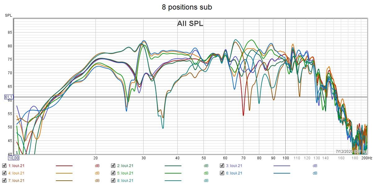 8 positions sub.jpg