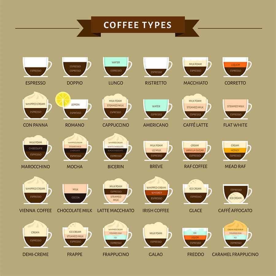 coffeetypeschart9.jpg