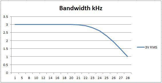 Bandwidth Fluke 185.JPG