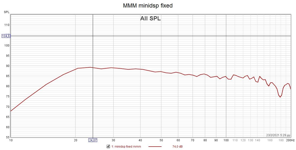 mini dsp mmm fixed.jpg