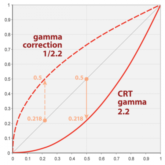 GammaGraph-540x540.png