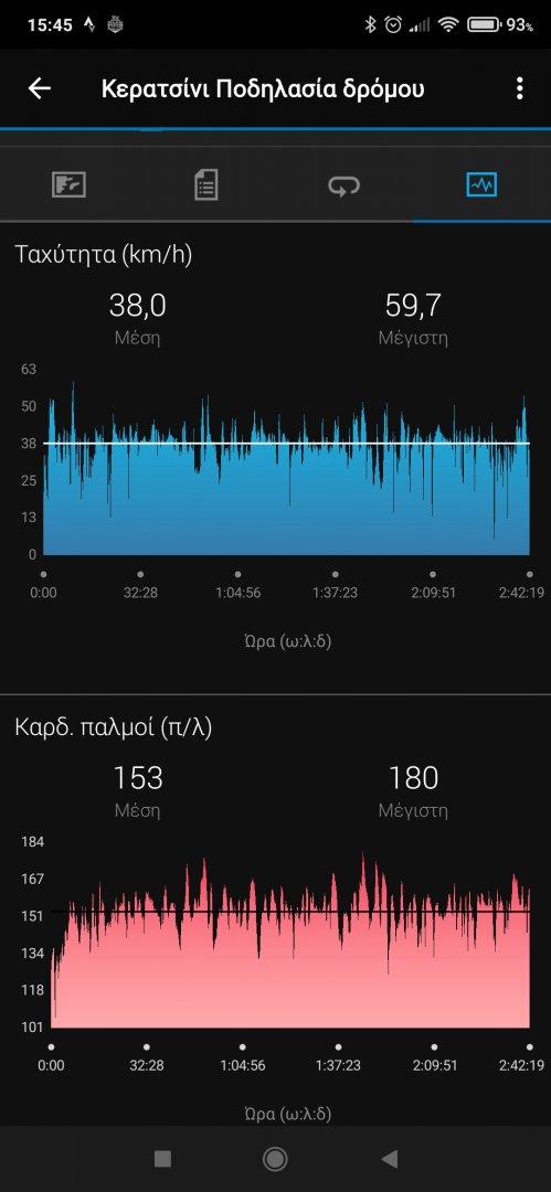 Screenshot_2021-03-09-15-45-23-721_com.garmin.android.apps.connectmobile.jpg