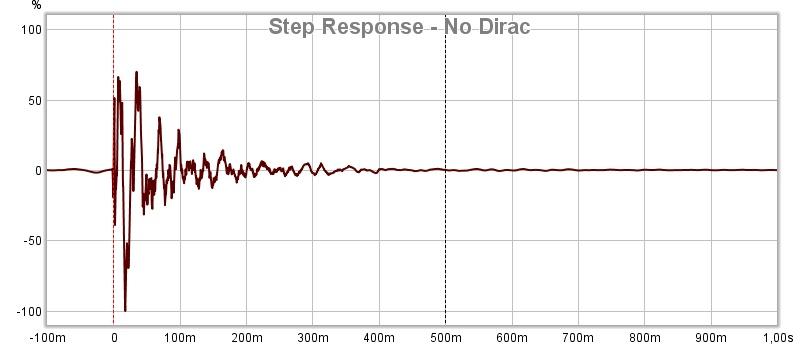 step-no-dirac.jpg