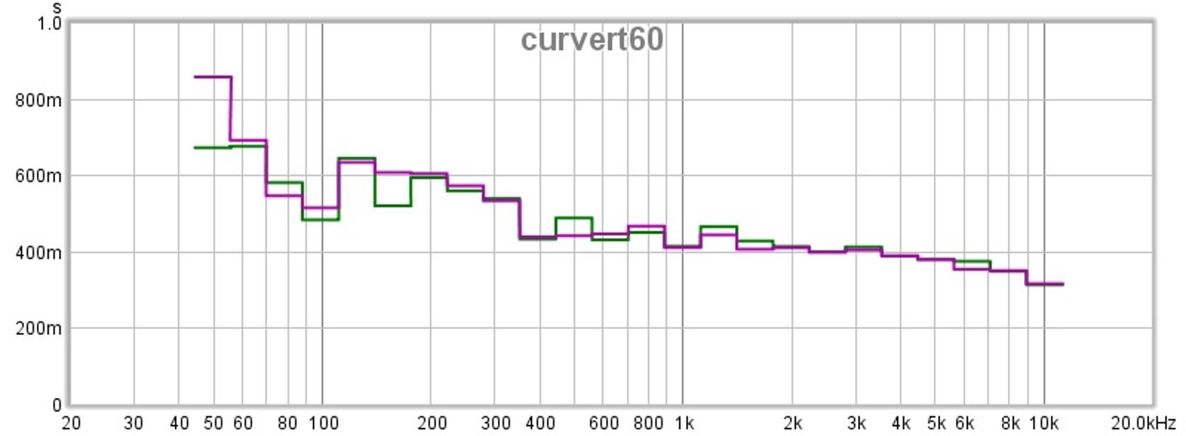C097BA20-C0B1-464B-8DFB-733486EF74DE.jpeg