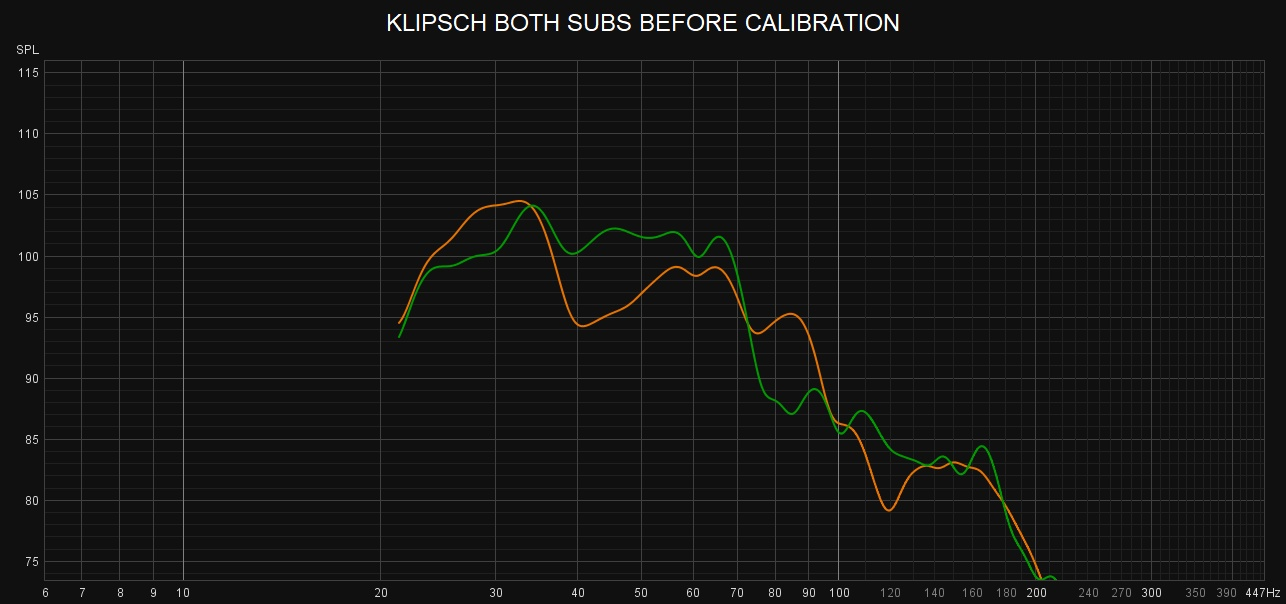 KLIPSCH BOTH SUBS BEFORE CALIBRATION.jpg