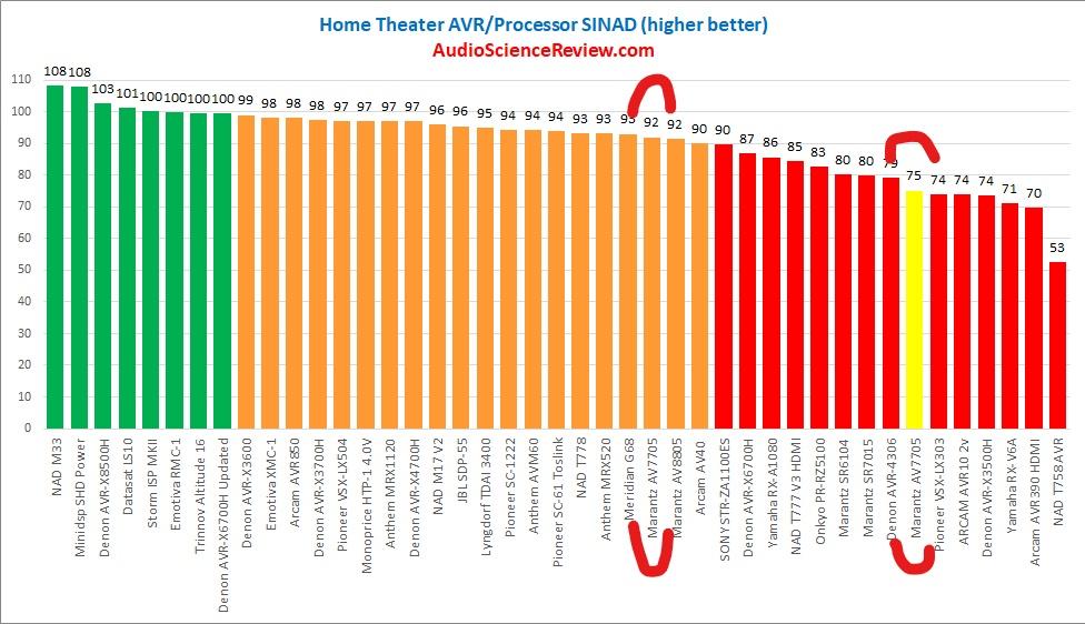 InkedBest measuring AV Processor Tested_LI.jpg